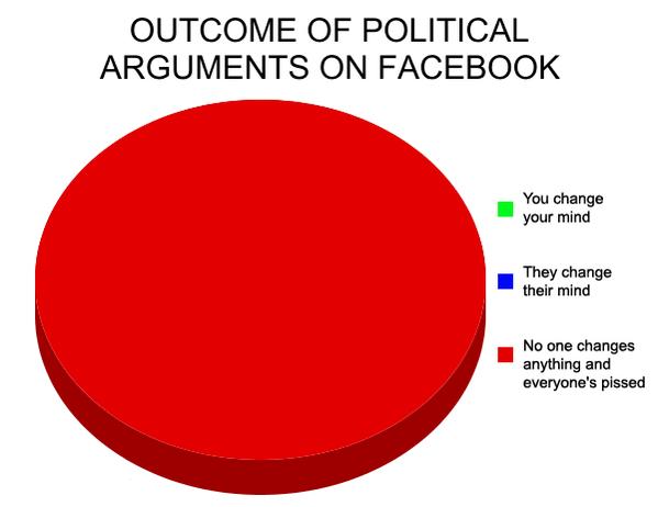 political-arguments-1